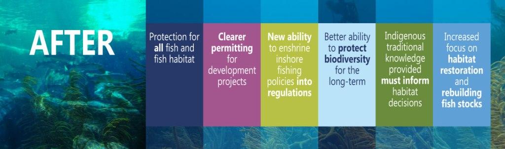 Bill C269: Clean up our Waterways